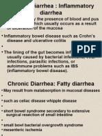 Diarrhea [Autosaved]