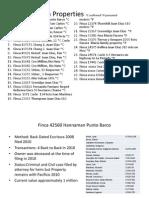 Data Dump Related Properties Alvarez