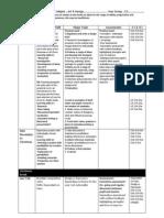 syllabus plan s3
