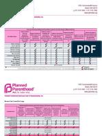 Boston Municipal Voter Guide 2013