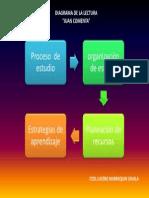Diagrama Juan Comenta-itzel Lucero