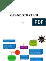Strategi Besar Politik PKS Hingga 2014