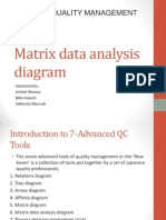 Matrix Data Analysis Diagram