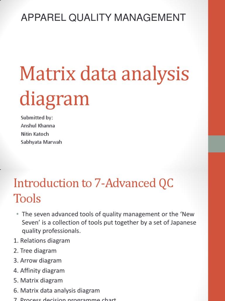 Matrix data analysis diagram data analysis data ccuart Gallery