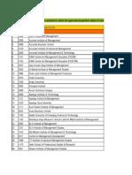 Management Institute List