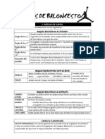 teoriabaloncesto.pdf
