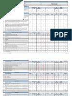 Resumen Montilla Tabla Datacenter Licitación [Proyecto 911]