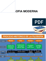 FILOSOFIA MODERNA.ppt