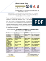 reporte talentos 2013.pdf