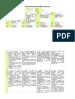 planificacion anual 5° ed. artistica codpa