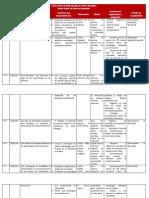 Act 10 CBFC 2013-2014