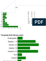pdsurveyresults