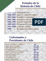 Constitucionalismo Siglo 19