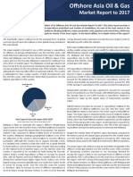 Offshore Asia Oil Gas Market Report