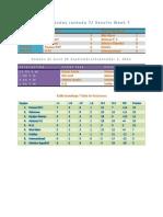 Resultados Jornada 7 Clausura 2013