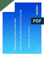 Comparision of Pressure Vessel Codes