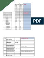 Puri Yatra Accomodation Detail Updated
