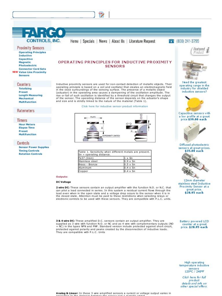 Inductive Sensor Operating Principles | Electrical Components ...