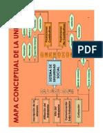 Mapa Conceptual Seguridad Social