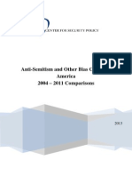 Anti Semitism and Other Bias Crimes in America 2004 2011 Comparisons