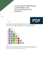 Excepciones a la regla de Madelung y el diagrama de Moeller en la configuración electrónica de los elementos químicos