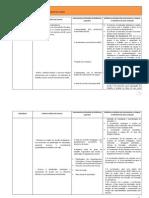 Tabela D- PP