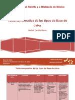 BDD_U1_A4_NECF