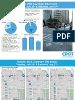 Summer 2013 Quarterly Bike Count