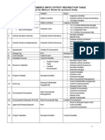 Pmp Project Document I/O Redirection