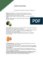 Propiedades Nutritivas de Las Frutas