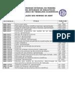 Relação de Normas da ABNT.doc