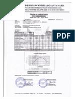 032 33 11 Cert CC Proctor Modificado Cantera MTC