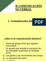 TIPOS DE COMUNICACIÓN NO VERBAL