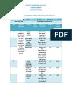 Planificacion santiago mariño 2013-2  INGLÉS
