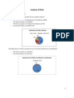 Iatrocef O Survey Report