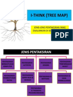 I-think (Tree Map) jenis pentaksiran