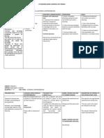 Unit Plan (UBD Standard Fornat)