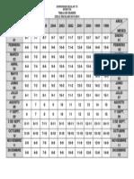Tabla de Edades 2013-2014