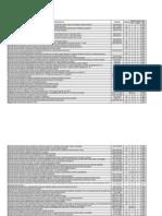 Index Normative BTR 2001-2005.xls