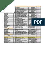 List of Chennai Hospitals-1