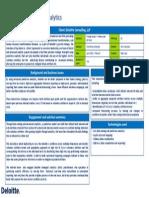 Employee Retention Analytics
