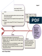 7. Lampiran 5 Diagram Ischikawa