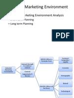 Industrial Marketing Environment