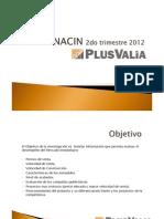 consultoria Plusvalia inmuebles