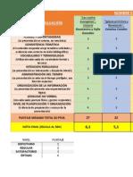 Evaluación y Calificación final Exposiciones NUEVO TESTAMENTO_MAV