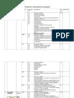 1.Planificare anuala integrata