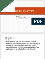 1°Análisis de EVAIN cualitativo