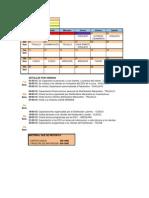 Plan de Capacitaciones 2013