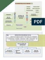 Mapas Conceptuales Seguridad Social1.Doc DLLO