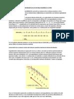 Convertir Decimales a Binarios de Forma Manual